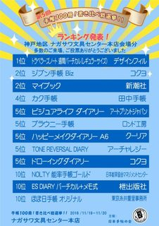 手帳総選挙in神戸 TOP10.jpg
